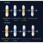 Ψύκτη Με Φίλτρα αντίστροφης όσμωσης CCFS4 RO